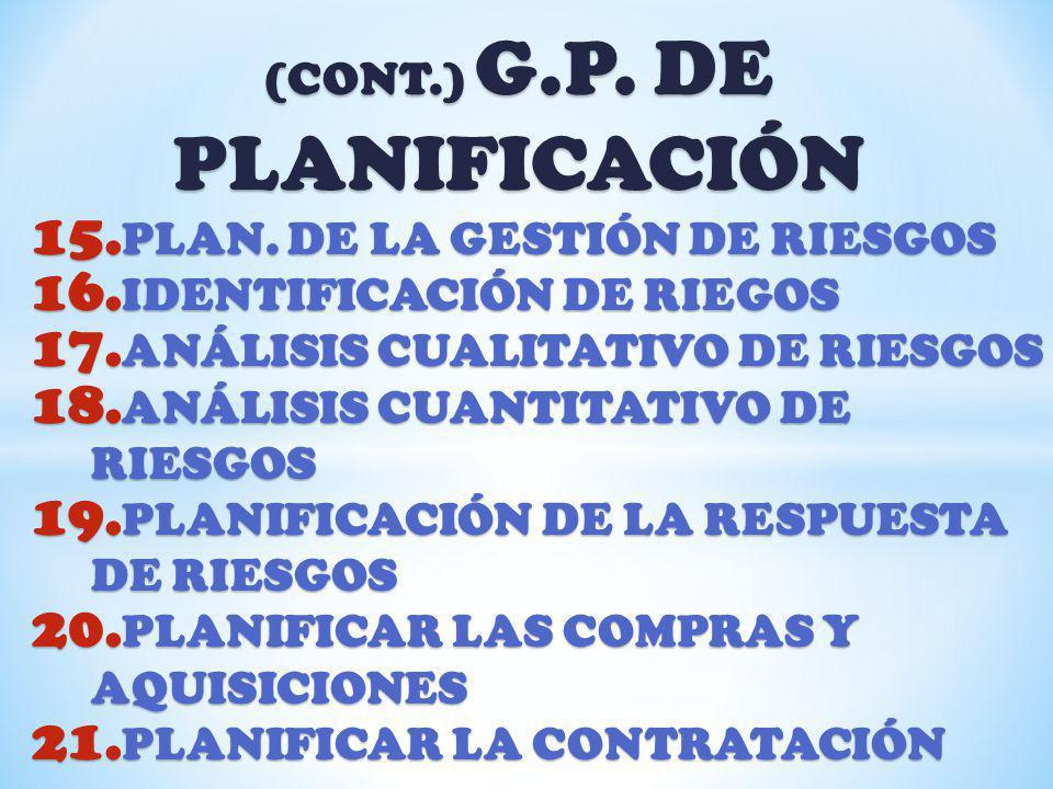 (CONT.) G.P. DE PLANIFICACIÓN 15. PLAN. DE LA GESTIÓN DE RIESGOS 16. IDENTIFICACIÓN DE RIEGOS 17. ANÁLISIS CUALITATIVO DE RIESGOS 18. ANÁLISIS CUANTIT