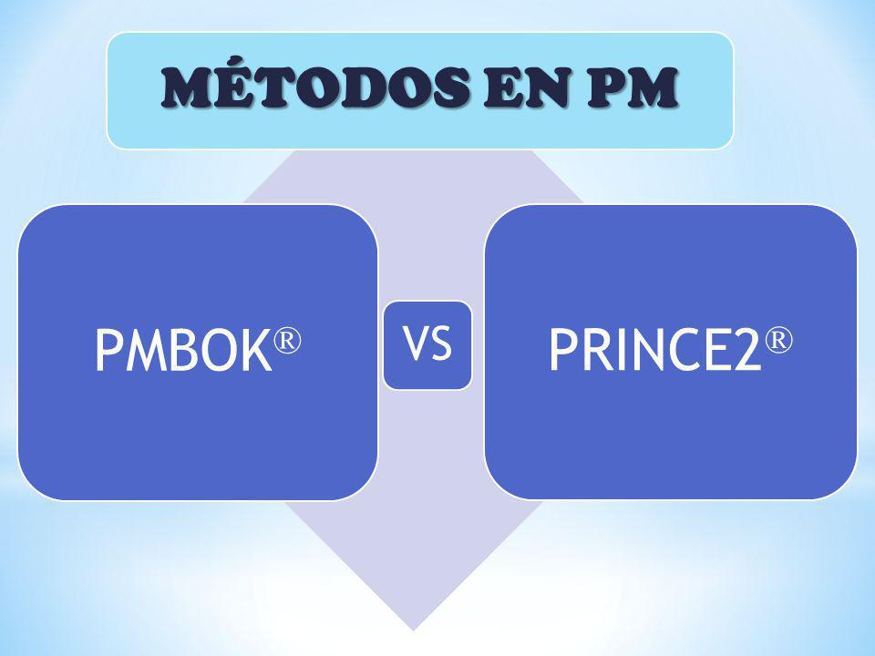 PMBOK ® PRINCE2 ® VS MÉTODOS EN PM