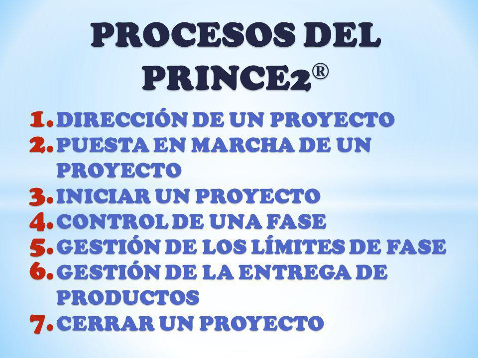 PROCESOS DEL PRINCE2 ® 1. DIRECCIÓN DE UN PROYECTO 2. PUESTA EN MARCHA DE UN PROYECTO 3. INICIAR UN PROYECTO 4. CONTROL DE UNA FASE 5. GESTIÓN DE LOS