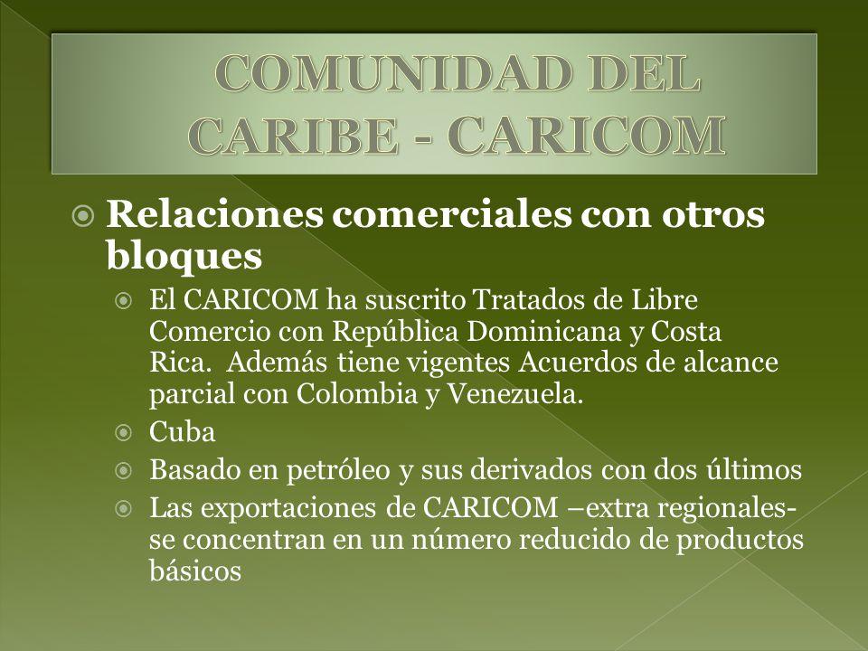 Relaciones comerciales con otros bloques El CARICOM ha suscrito Tratados de Libre Comercio con República Dominicana y Costa Rica. Además tiene vigente