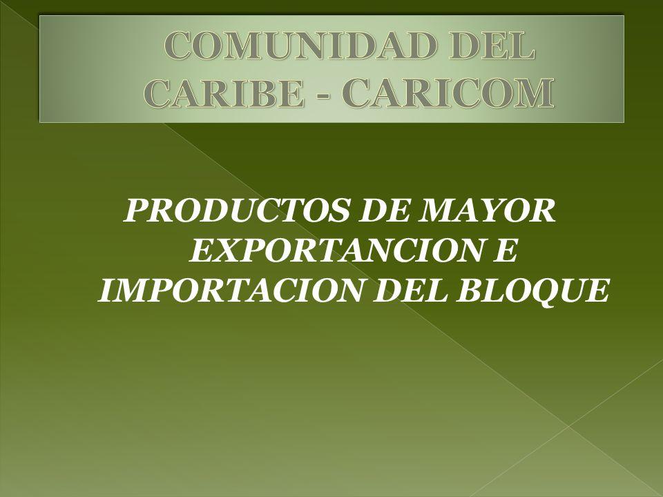 PRODUCTOS DE MAYOR EXPORTANCION E IMPORTACION DEL BLOQUE