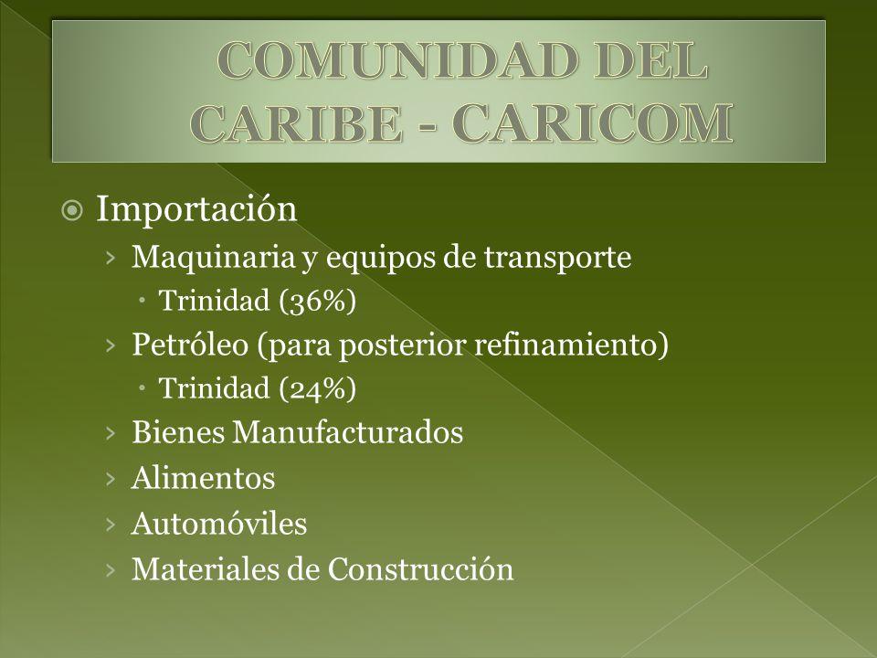Importación Maquinaria y equipos de transporte Trinidad (36%) Petróleo (para posterior refinamiento) Trinidad (24%) Bienes Manufacturados Alimentos Automóviles Materiales de Construcción