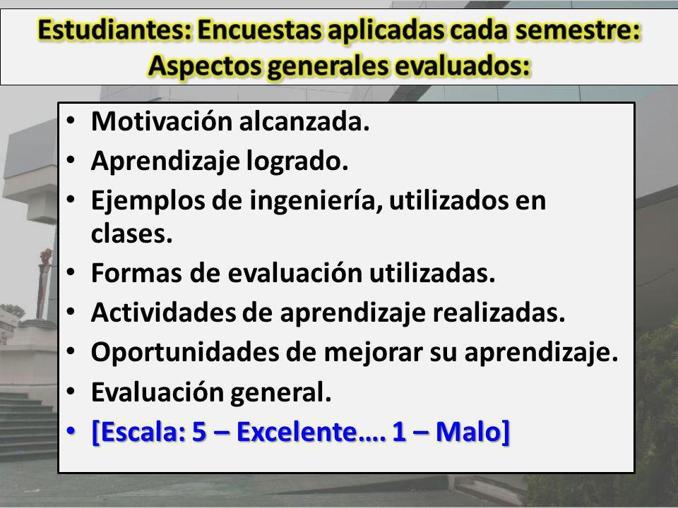 Motivación alcanzada. Aprendizaje logrado. Ejemplos de ingeniería, utilizados en clases. Formas de evaluación utilizadas. Actividades de aprendizaje r