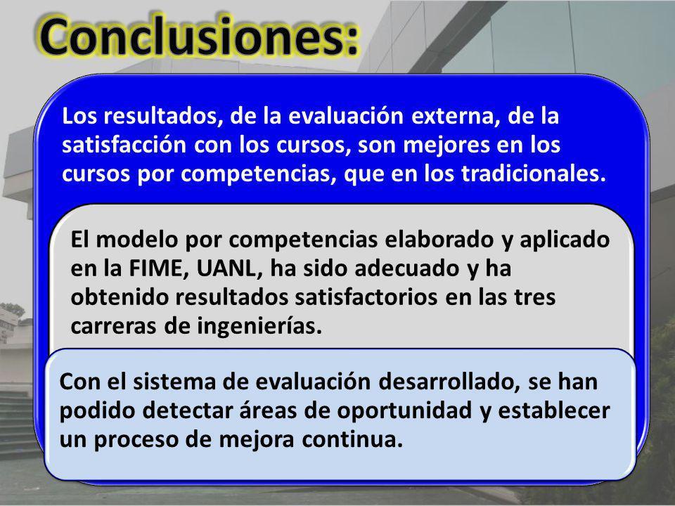Los resultados, de la evaluación externa, de la satisfacción con los cursos, son mejores en los cursos por competencias, que en los tradicionales. El