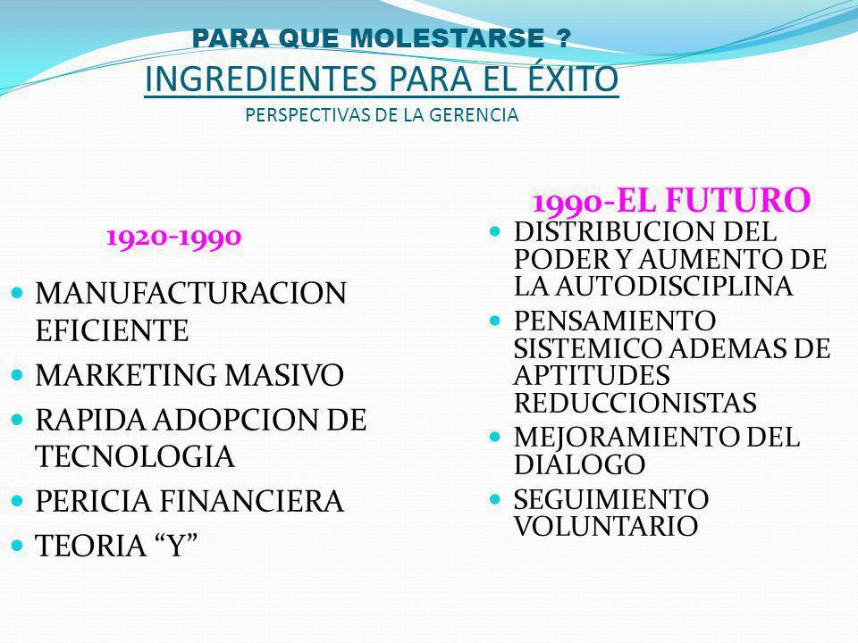 LA ESENCIA DE LA ORGANIZACIÓN INTELIGENTE CREENCIAS Y SENSIBILIDAD APTITUDES Y CAPACIDADES ACTITUDES Y CREENCIAS CAMBIO DURADERO (APRENDIZAJE PROFUNDO)