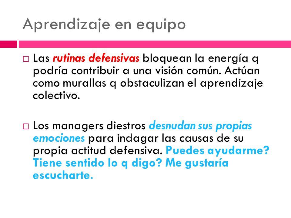 UNIENDO TODOS LOS ELEMENTOS CONCIENCIA Y SENSIBILIDADA ACTITUDES Y CREENCIAS APTITUDES Y CAPACIDADES IDEAS RECTORAS TEORIAS, METODOS Y HERRAMIENTAS INNOVACIONES EN INFRAESTRUCTURA ACCION (ARQUITECTURA ORGANIZACIONAL) CAMBIO DURADERO (APRENDIZAJE PROFUNDO)