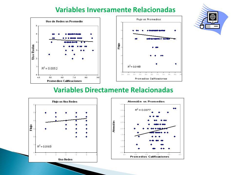Relación entre el Tiempo de Uso de las Redes y los Promedios de Calificaciones El análisis ANOVA indica que los alumnos que se conectan por periodos breves, menores de 5 minutos, poseen mejor promedio (Promedio = 7,46) que el conjunto de los que se conectan por períodos mayores (Promedio = 6,9).