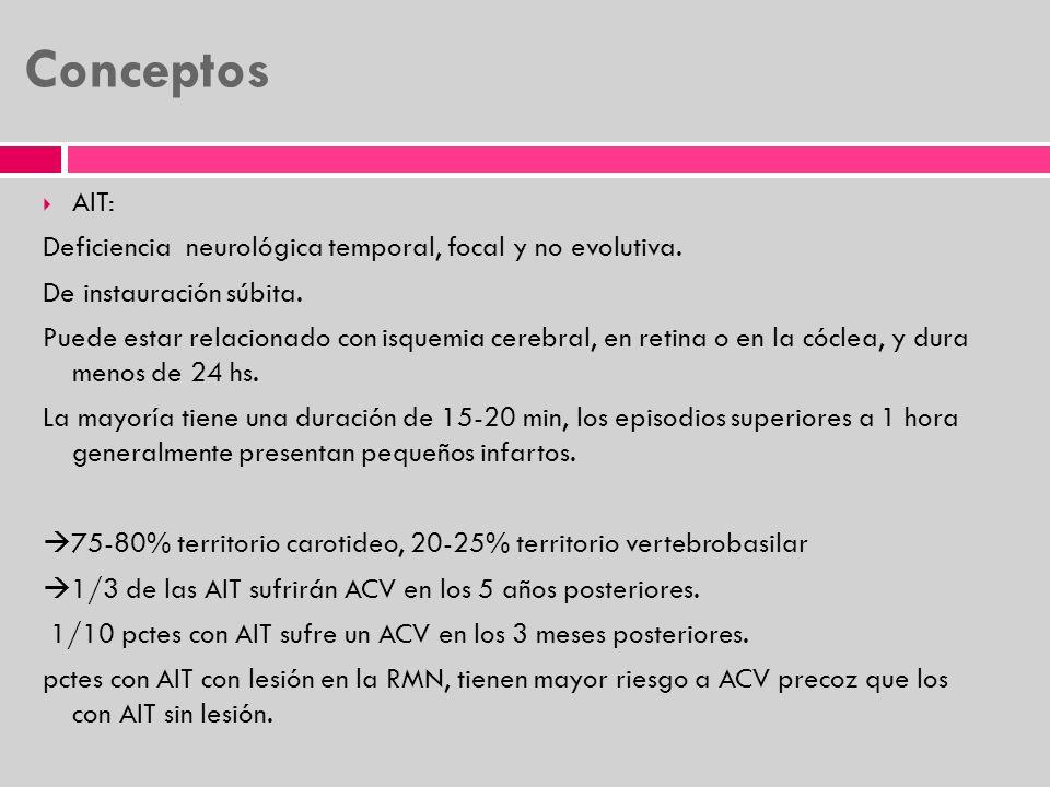 Debut no claro del inicio de los síntomas Resolución rápida del déficit y NIHSS <4 en el momento del tratamiento ACV o TCC en las ultimas 6 semanas Antecedentes de hemorragia intracraneana Síntomas sugestivos de hemorragia subaracnoidea Comorbilidad severa TAS> 185 o TAD> 110 que resiste a 1-2 dosis de tratamiento IV Plaquetas <100 000 / mm3 RIN> 1.5 o kPTT> 33 seg.