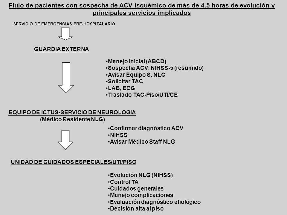 Flujo de pacientes con sospecha de ACV isquémico de más de 4.5 horas de evolución y principales servicios implicados SERVICIO DE EMERGENCIAS PRE-HOSPI