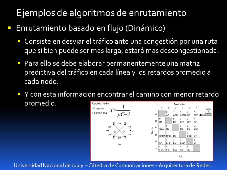 Universidad Nacional de Jujuy – Cátedra de Comunicaciones – Arquitectura de Redes Ejemplos de algoritmos de enrutamiento Enrutamiento basado en flujo (Dinámico) Consiste en desviar el tráfico ante una congestión por una ruta que si bien puede ser mas larga, estará mas descongestionada.