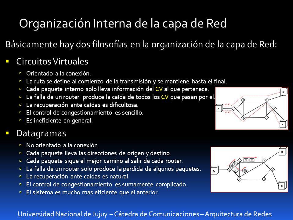Universidad Nacional de Jujuy – Cátedra de Comunicaciones – Arquitectura de Redes Organización Interna de la capa de Red Básicamente hay dos filosofías en la organización de la capa de Red: Circuitos Virtuales Orientado a la conexión.