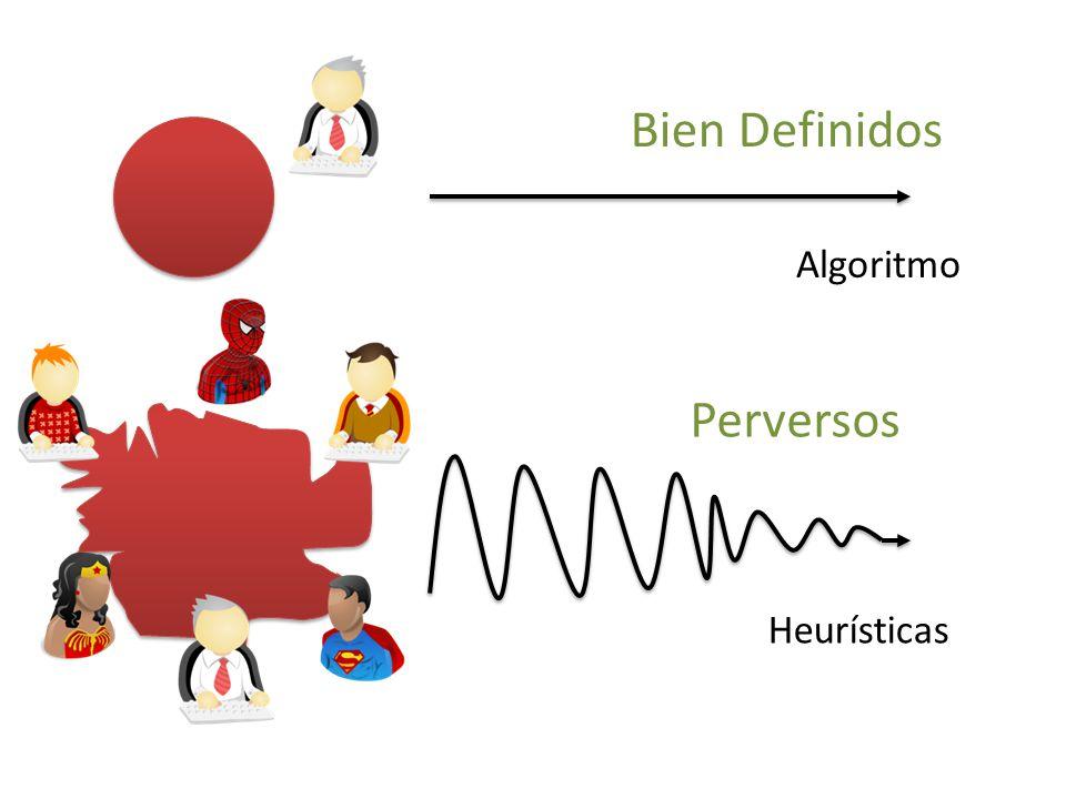 Algoritmo Bien Definidos Perversos Heurísticas