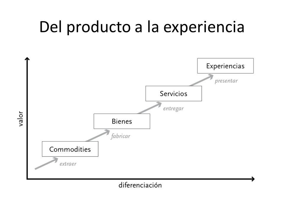 Del producto a la experiencia
