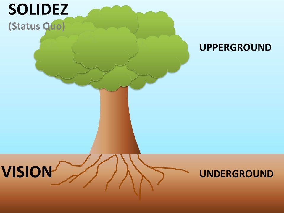 UPPERGROUND UNDERGROUND SOLIDEZ (Status Quo) VISION