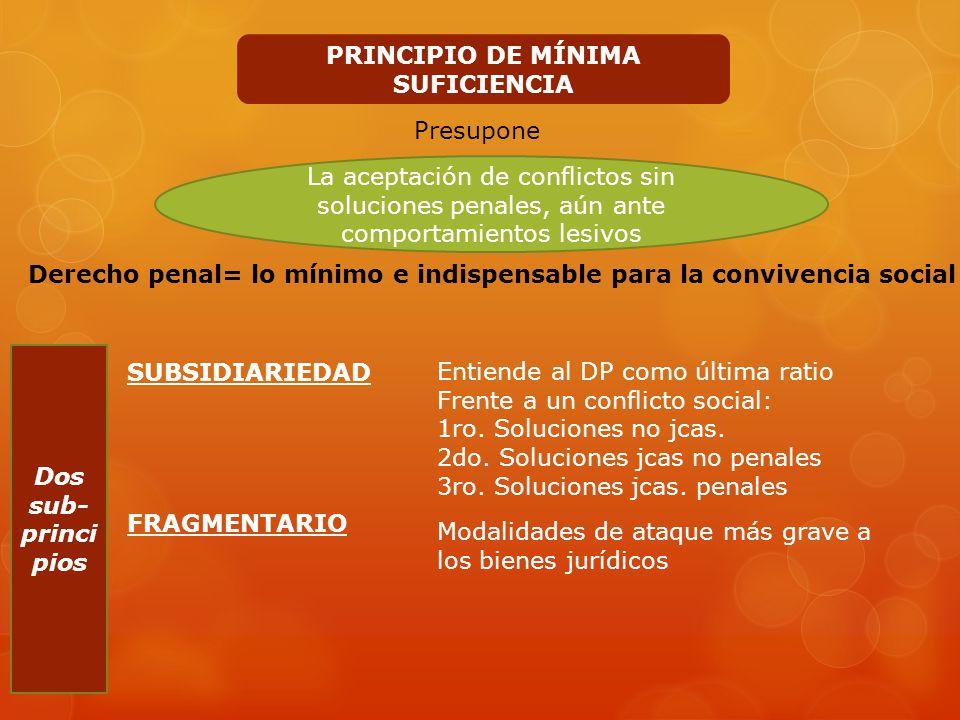 PRINCIPIO DE EXTERIORIDAD Exige el castigo de una conducta externa conforme los postulados del derecho penal de ACTO PRINCIPIO DE PRIVACIDAD Se ha con