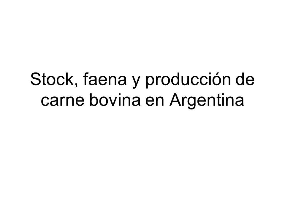 Stock, faena y producción de carne bovina en Argentina
