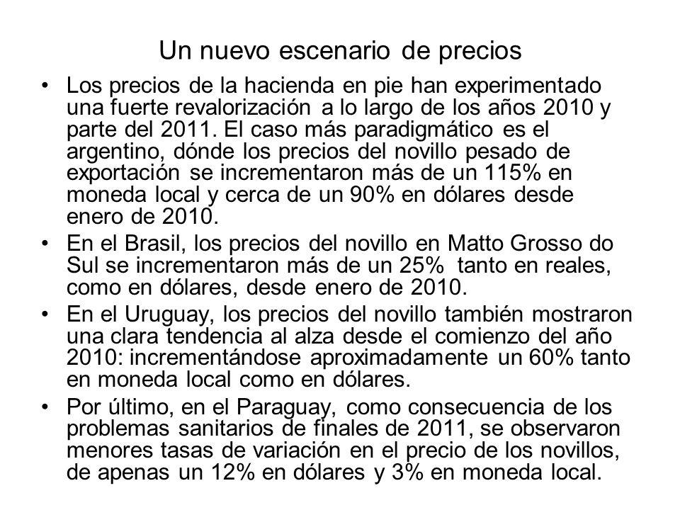 Un nuevo escenario de precios Comenzando el año 2010 se observaba un precio de u$s 1,13 por kilogramo en pie para los novillos de exportación de la Argentina, u$s 1,38 para los novillos de Matto Grosso do Sul (Brasil), u$s 1,35 para los novillos del Paraguay y u$s 1,25 para los novillos del Uruguay.
