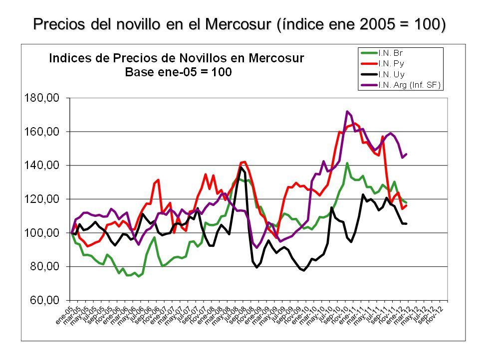 Un nuevo escenario de precios En la Argentina, el mercado de invernada y cría estuvo aún más movido que el mercado de hacienda gorda para faena.