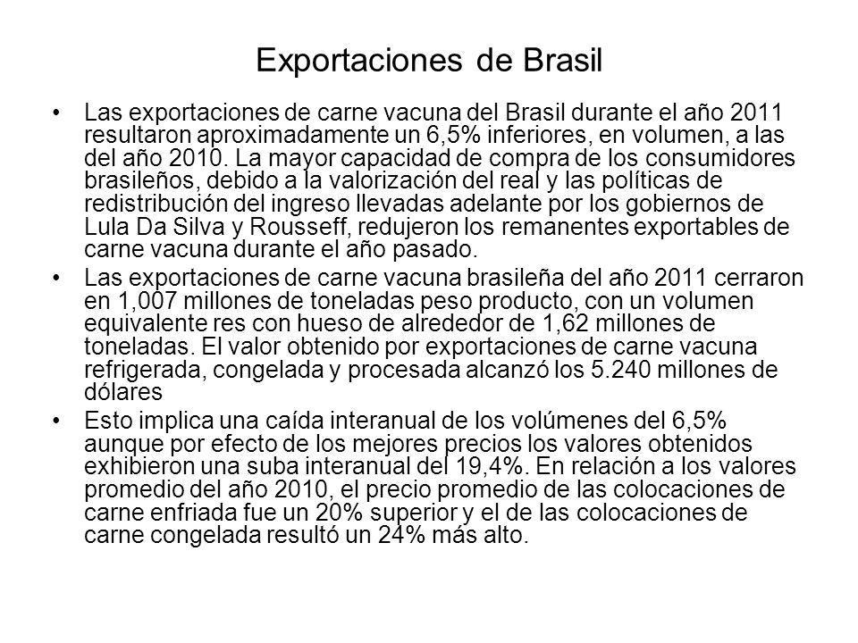 Exportaciones de Brasil Las exportaciones de carne vacuna del Brasil durante el año 2011 resultaron aproximadamente un 6,5% inferiores, en volumen, a