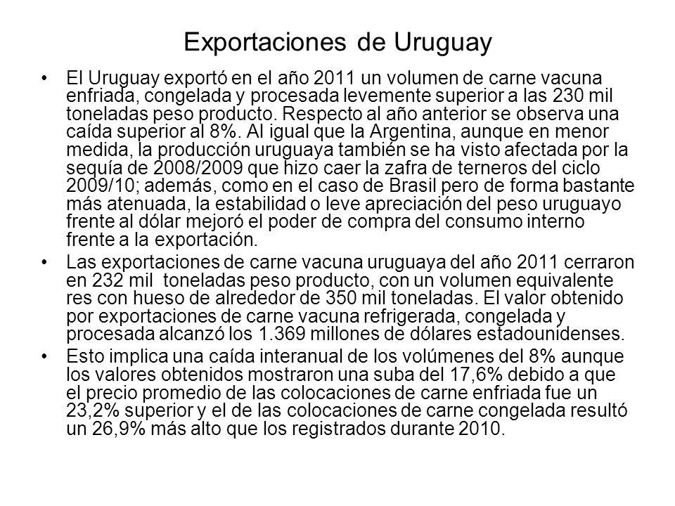 Exportaciones de Uruguay El Uruguay exportó en el año 2011 un volumen de carne vacuna enfriada, congelada y procesada levemente superior a las 230 mil