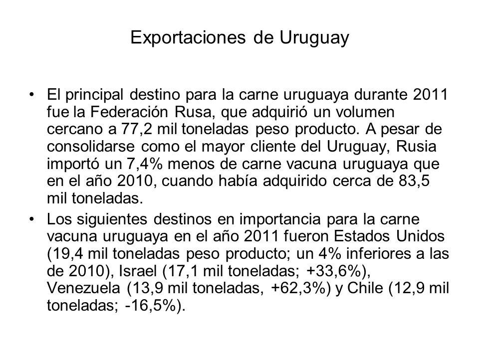 El principal destino para la carne uruguaya durante 2011 fue la Federación Rusa, que adquirió un volumen cercano a 77,2 mil toneladas peso producto. A
