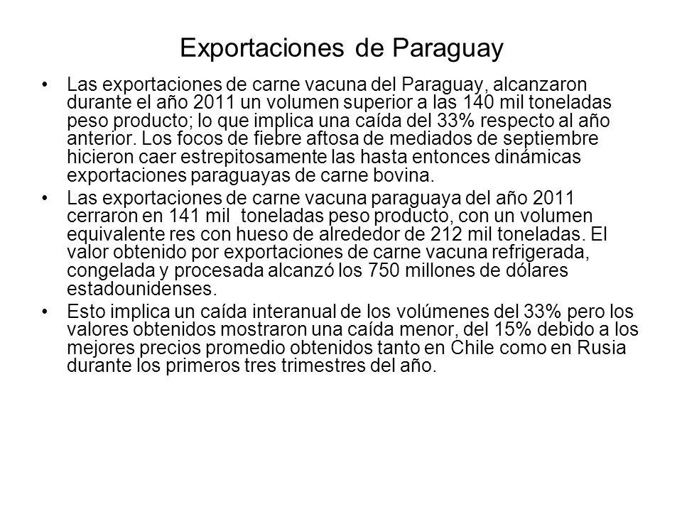 Exportaciones de Paraguay Las exportaciones de carne vacuna del Paraguay, alcanzaron durante el año 2011 un volumen superior a las 140 mil toneladas p
