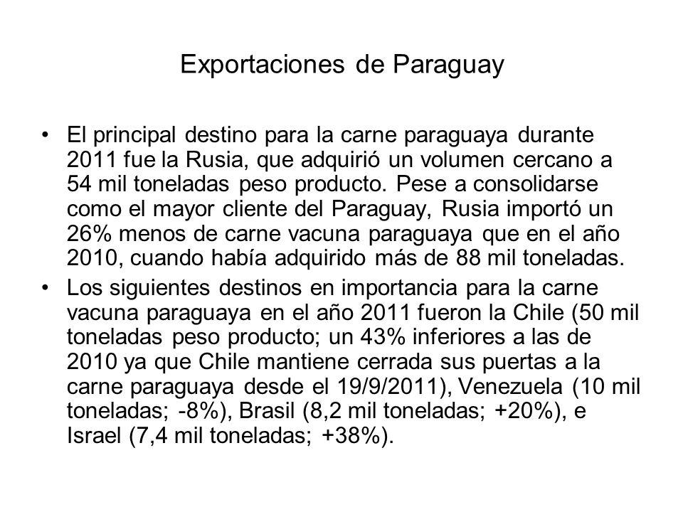 Evolución de las exportaciones de carne bovina del Mercosur AñoBrasilParaguayUruguayArgentinaMercosur 2000553602803441.237 20051.8762024797753.332 20062.1402464785683.432 20072.2652054235413.434 20082.0352344044263.099 20092.2082734136583.552 20101.7503183842972.749 20111.6202203502402,430 2012 (e)1.7251503752252.475 Var % 11/06 -24%-11%-27%-58%-29% Fuente: SECEX Brasil, Banco Central del Paraguay, INAC Uruguay e IPCVA Argentina.