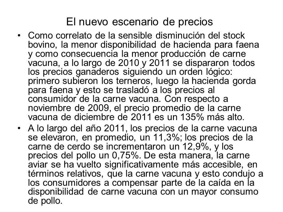 El nuevo escenario de precios Como correlato de la sensible disminución del stock bovino, la menor disponibilidad de hacienda para faena y como consec