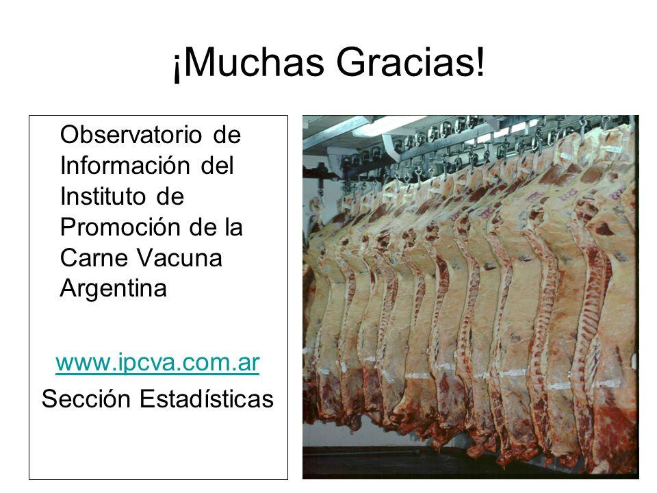 ¡Muchas Gracias! Observatorio de Información del Instituto de Promoción de la Carne Vacuna Argentina www.ipcva.com.ar Sección Estadísticas