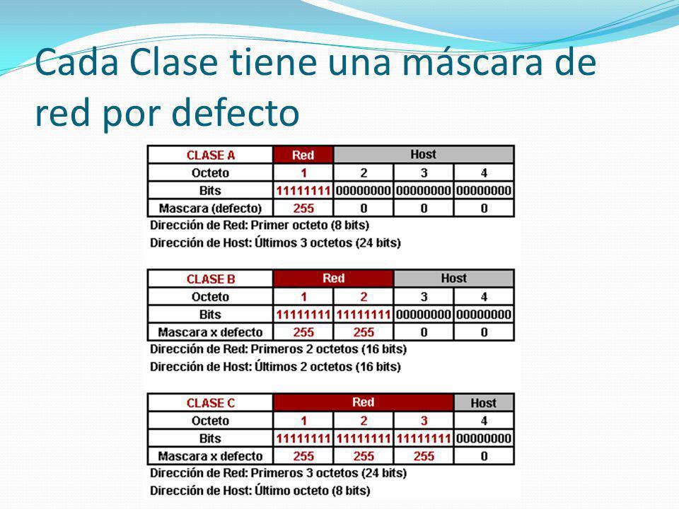 Máscara de red Porción de red y de host: por ej IP Clase C 192.168.1.0/24