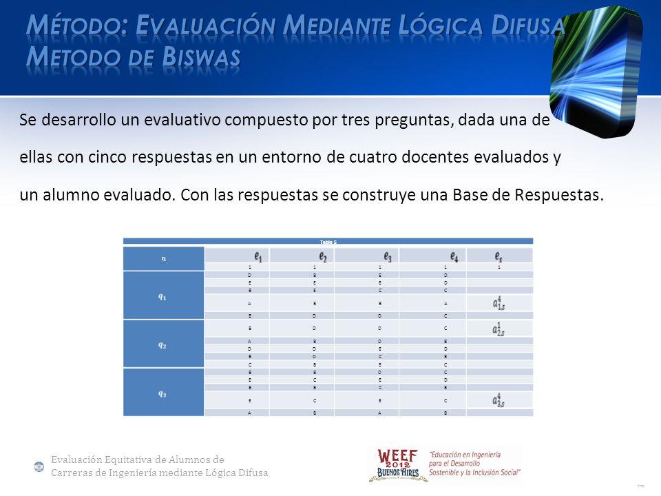Se desarrollo un evaluativo compuesto por tres preguntas, dada una de ellas con cinco respuestas en un entorno de cuatro docentes evaluados y un alumno evaluado.