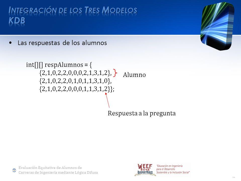 Las respuestas de los alumnos int[][] respAlumnos = { {2,1,0,2,2,0,0,0,2,1,3,1,2}, {2,1,0,2,2,0,1,0,1,1,3,1,0}, {2,1,0,2,2,0,0,0,1,1,3,1,2}}; Alumno Respuesta a la pregunta Evaluación Equitativa de Alumnos de Carreras de Ingeniería mediante Lógica Difusa