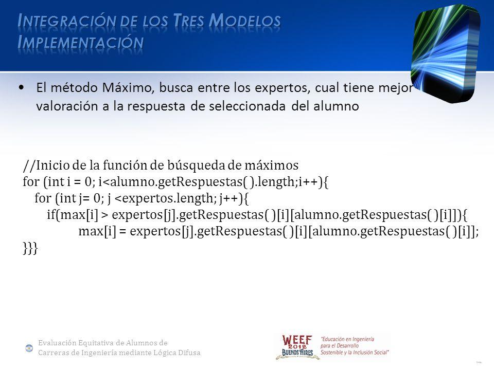 El método Máximo, busca entre los expertos, cual tiene mejor valoración a la respuesta de seleccionada del alumno //Inicio de la función de búsqueda de máximos for (int i = 0; i<alumno.getRespuestas( ).length;i++){ for (int j= 0; j <expertos.length; j++){ if(max[i] > expertos[j].getRespuestas( )[i][alumno.getRespuestas( )[i]]){ max[i] = expertos[j].getRespuestas( )[i][alumno.getRespuestas( )[i]]; }}} Evaluación Equitativa de Alumnos de Carreras de Ingeniería mediante Lógica Difusa