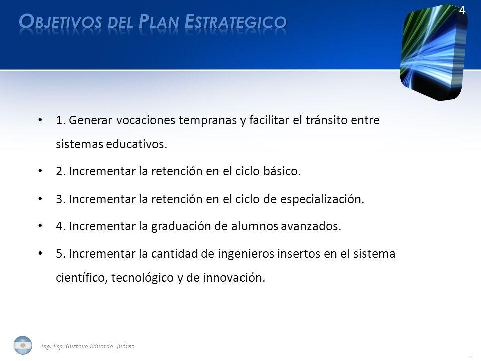 4 1. Generar vocaciones tempranas y facilitar el tránsito entre sistemas educativos.