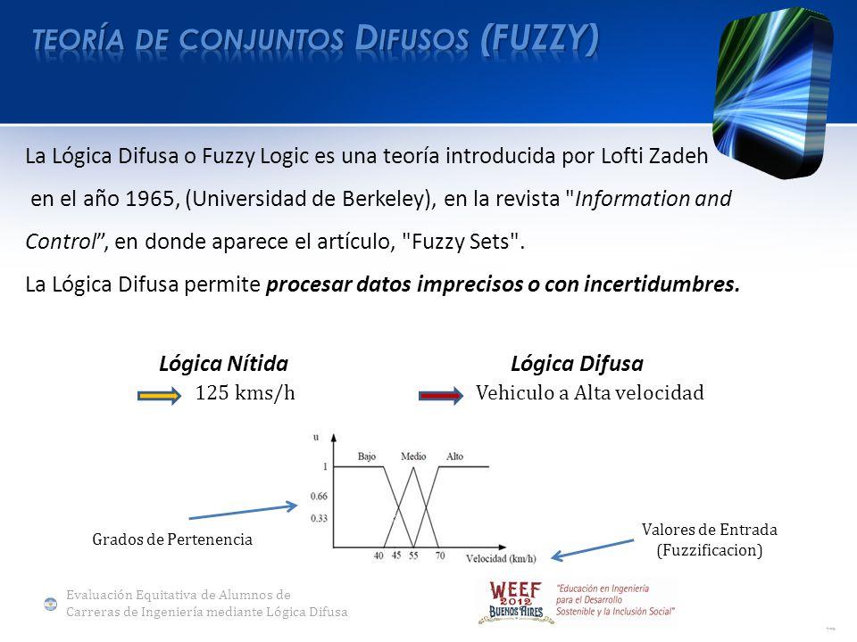 Evaluación Equitativa de Alumnos de Carreras de Ingeniería mediante Lógica Difusa La Lógica Difusa o Fuzzy Logic es una teoría introducida por Lofti Zadeh en el año 1965, (Universidad de Berkeley), en la revista Information and Control, en donde aparece el artículo, Fuzzy Sets .