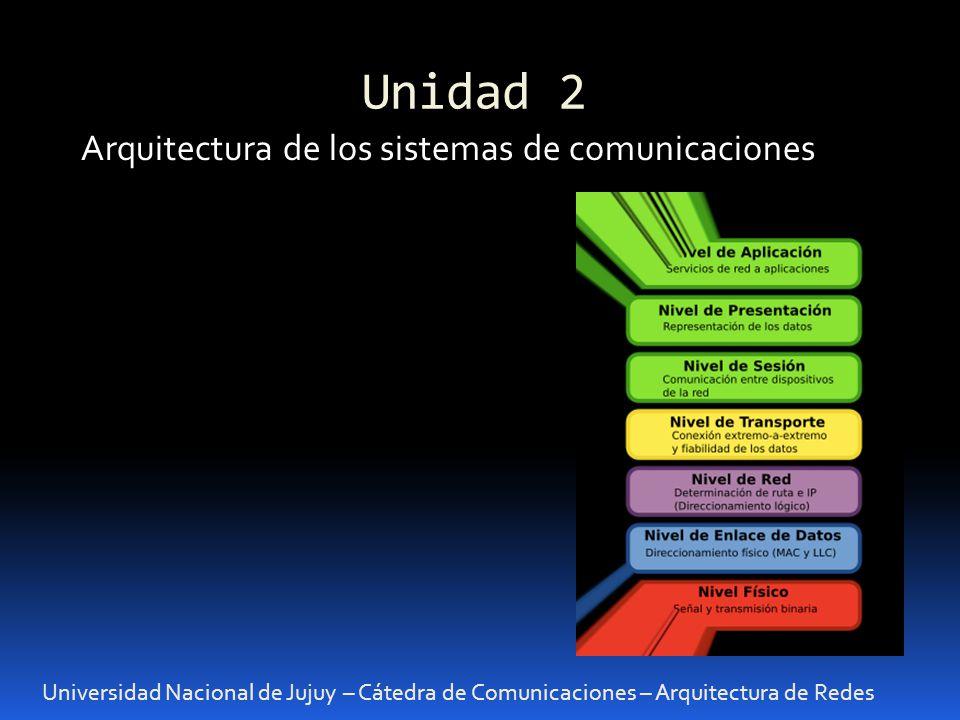 Unidad 2 Universidad Nacional de Jujuy – Cátedra de Comunicaciones – Arquitectura de Redes Arquitectura de los sistemas de comunicaciones