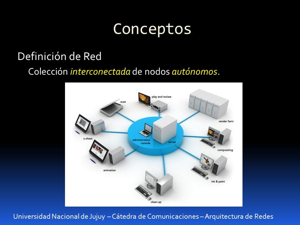 Conceptos Universidad Nacional de Jujuy – Cátedra de Comunicaciones – Arquitectura de Redes Definición de Red Colección interconectada de nodos autóno