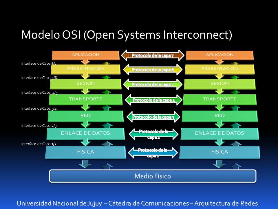 Universidad Nacional de Jujuy – Cátedra de Comunicaciones – Arquitectura de Redes Modelo OSI (Open Systems Interconnect) Interface de Capa 6/7 Interfa