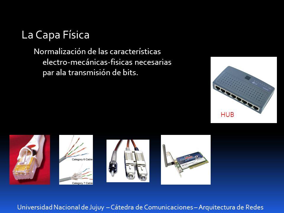 Universidad Nacional de Jujuy – Cátedra de Comunicaciones – Arquitectura de Redes La Capa Física Normalización de las características electro-mecánica