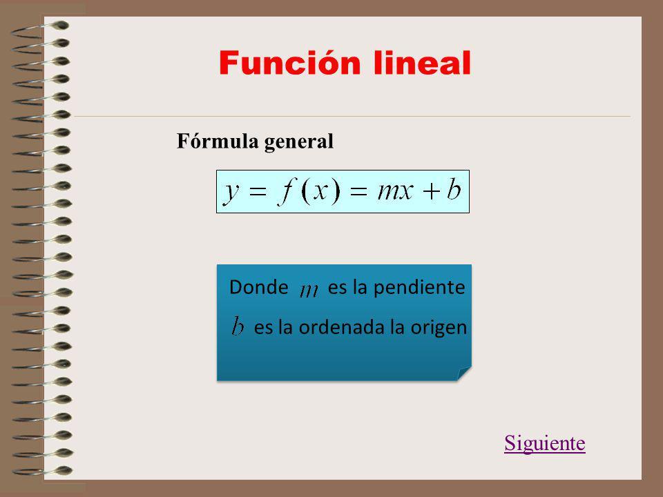 Función lineal Gráfico de la función por tabla xy = 3.x + 2(x, y) 03.0 + 2= 2(0,2) 13.1 + 2= 5(1,5) 23.2 + 2= 8(2,8)