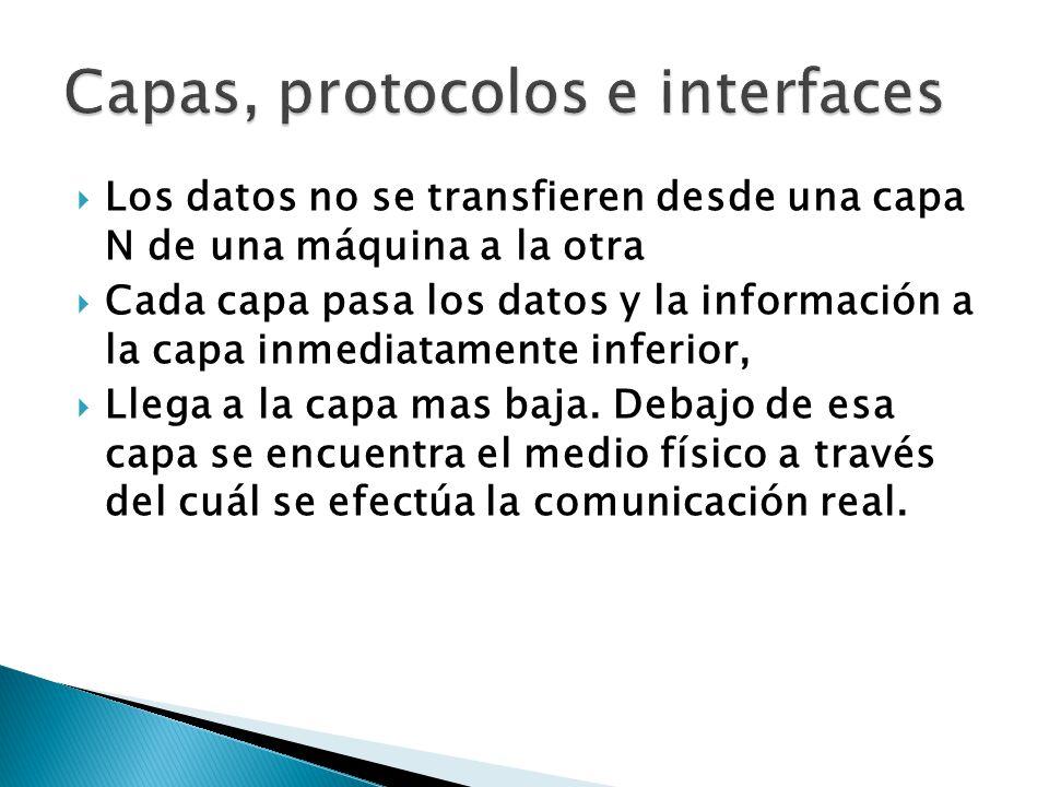 Los protocolos de red se usan para permitir que los dispositivos se comuniquen con éxito
