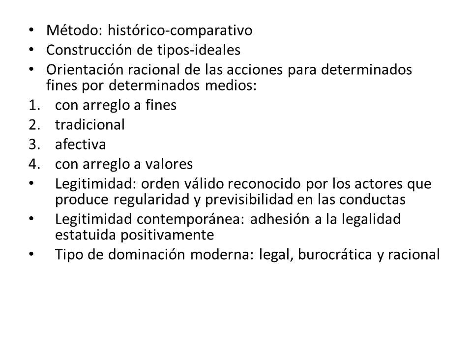 Método: histórico-comparativo Construcción de tipos-ideales Orientación racional de las acciones para determinados fines por determinados medios: 1.co
