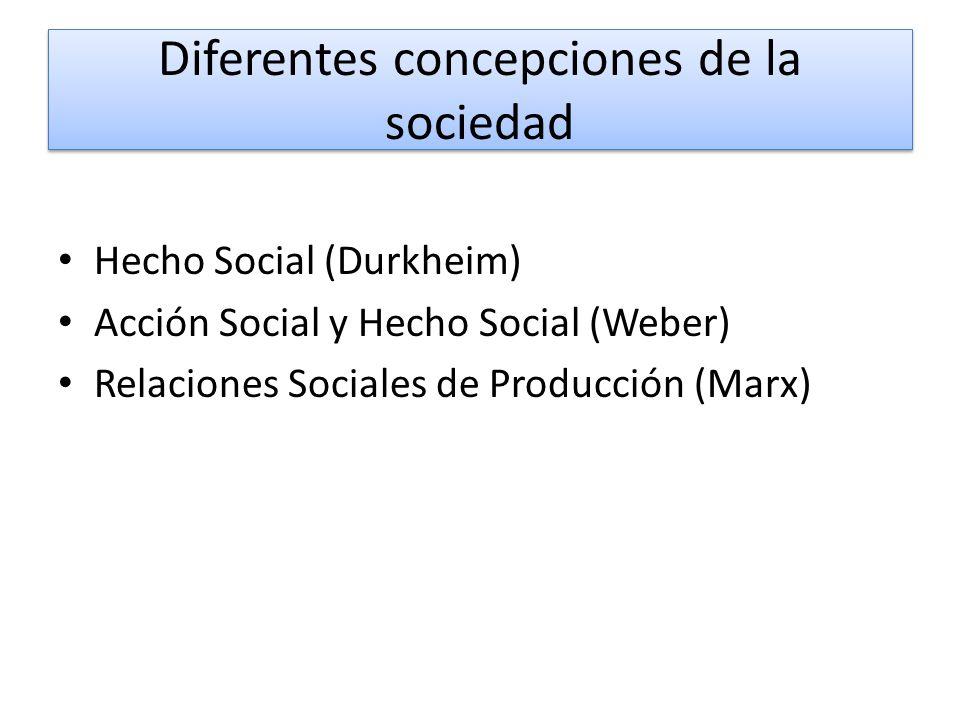 Diferentes concepciones de la sociedad Hecho Social (Durkheim) Acción Social y Hecho Social (Weber) Relaciones Sociales de Producción (Marx)