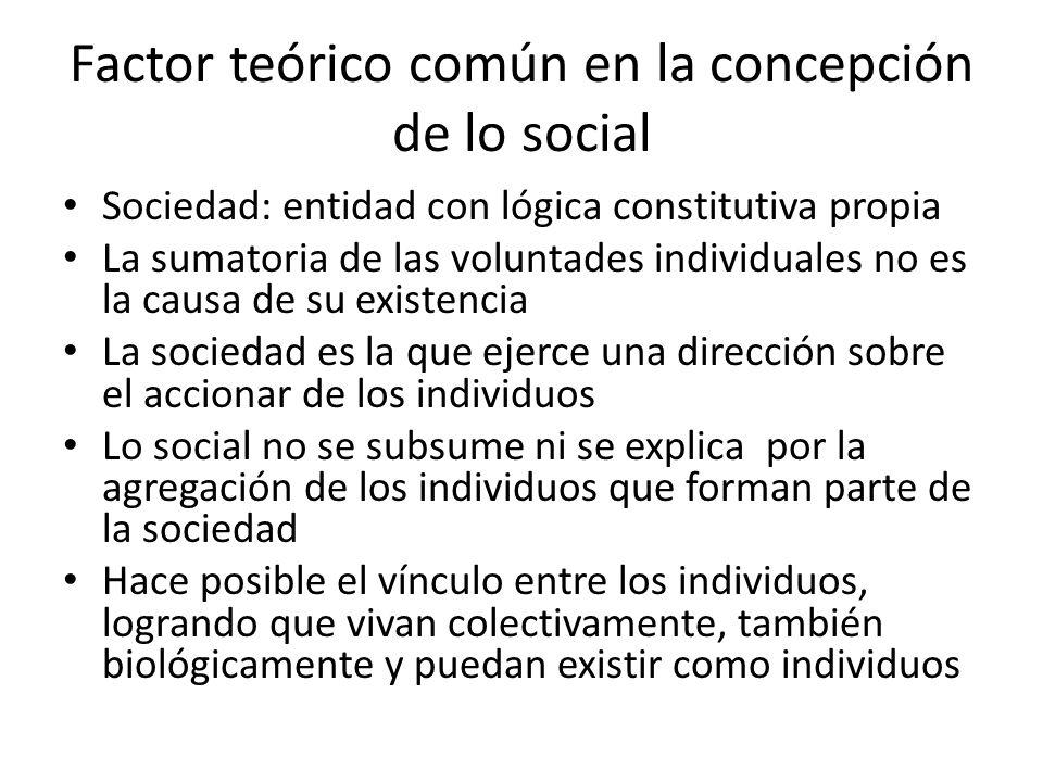 Factor teórico común en la concepción de lo social Sociedad: entidad con lógica constitutiva propia La sumatoria de las voluntades individuales no es