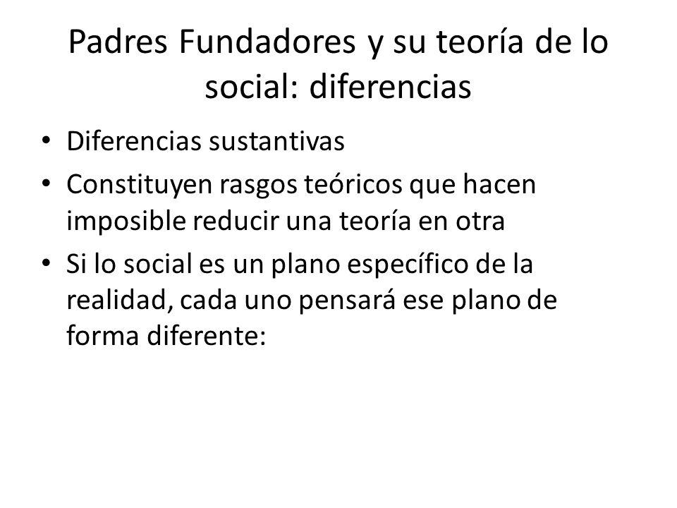 Padres Fundadores y su teoría de lo social: diferencias Diferencias sustantivas Constituyen rasgos teóricos que hacen imposible reducir una teoría en