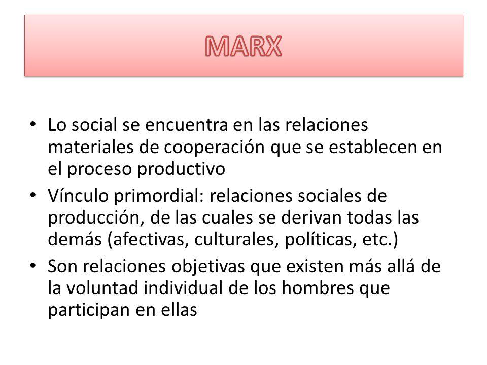 Lo social se encuentra en las relaciones materiales de cooperación que se establecen en el proceso productivo Vínculo primordial: relaciones sociales