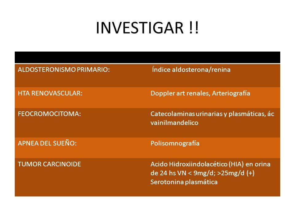 INVESTIGAR !! ALDOSTERONISMO PRIMARIO: Índice aldosterona/renina HTA RENOVASCULAR:Doppler art renales, Arteriografía FEOCROMOCITOMA:Catecolaminas urin