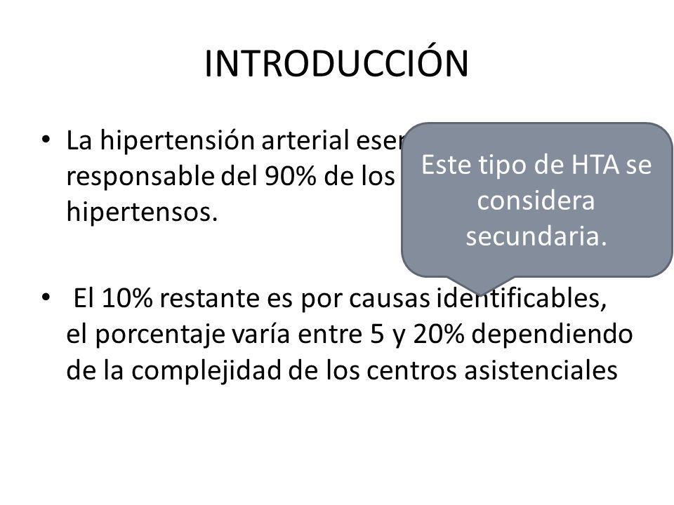 INTRODUCCIÓN La hipertensión arterial esencial o primaria es responsable del 90% de los pacientes hipertensos. El 10% restante es por causas identific