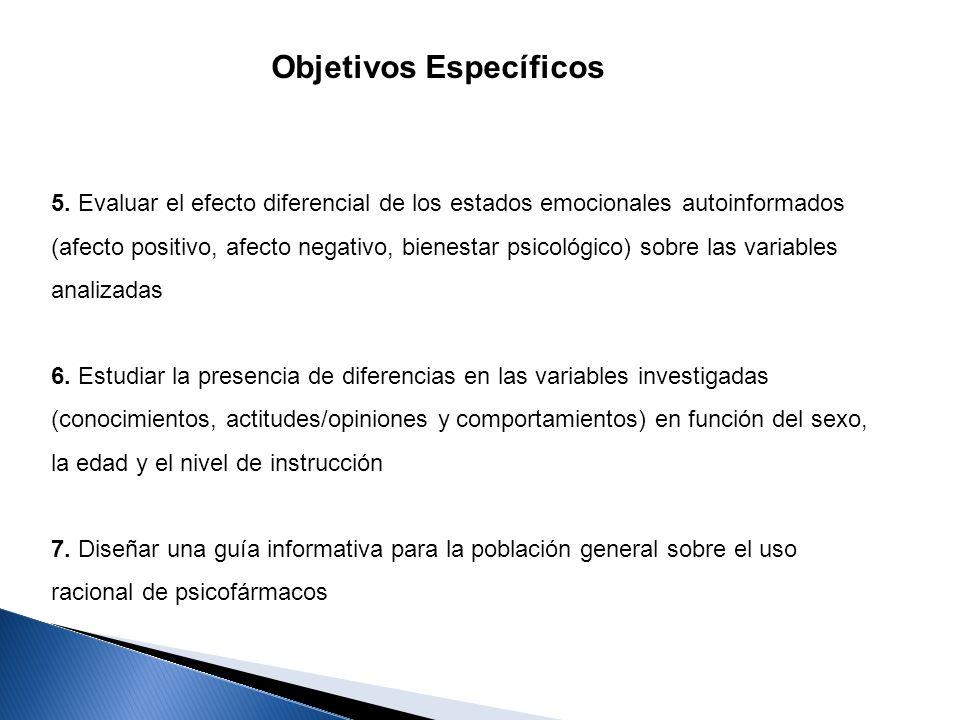 Objetivos Específicos 5. Evaluar el efecto diferencial de los estados emocionales autoinformados (afecto positivo, afecto negativo, bienestar psicológ
