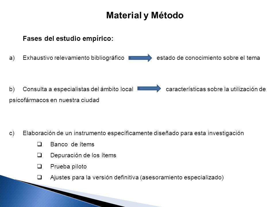 Material y Método Fases del estudio empírico: a)Exhaustivo relevamiento bibliográfico estado de conocimiento sobre el tema b)Consulta a especialistas